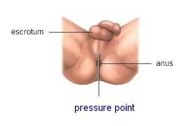 Ways To Get A Bigger Dick